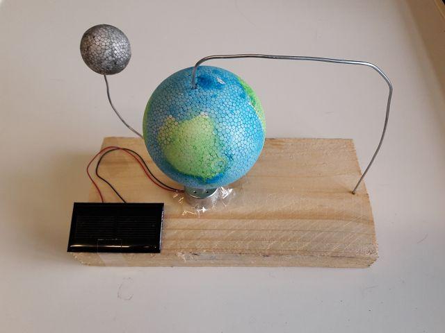 Solar-kinetisches Modell